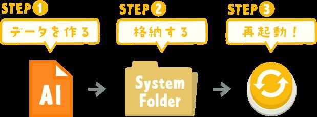 3つの手順で簡単設定